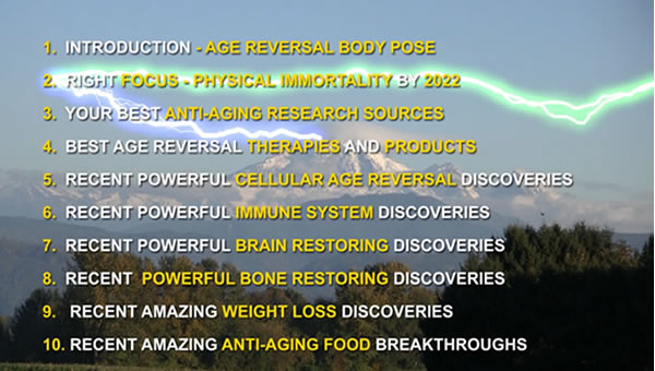 Introduction To Anti-Aging Breakthroughs (16:32 ) PART 1 of 10